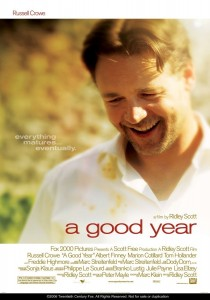 A Good Year, Ridley Scott